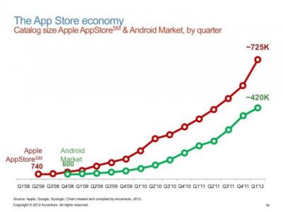downloads-graph