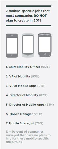 mobile-jobs